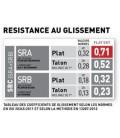 Stig - Chaussures de Sécurité S3