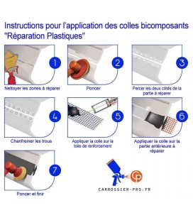 Colle Bicomposants Réparation Plastique - Rigide 1min